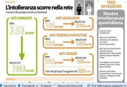http://www.slideshare.net/butriga/alcuni-dati-sul-razzismo-in-italia-e-su-facebook