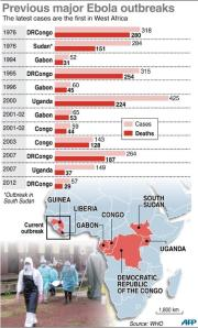 a-map-of-africa-giving-data