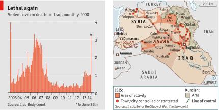 ISIS Area activity Syria Irak