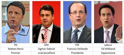 Leader sinistra europei leftist leaders europe