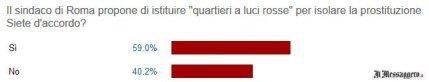 Messaggero sondaggio Quartieri luci rosse