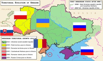 Ukraine Territorial Evolution