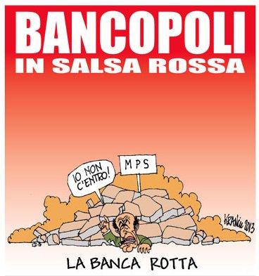 bancopoli