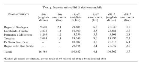 Unificazione Treccani.pdf