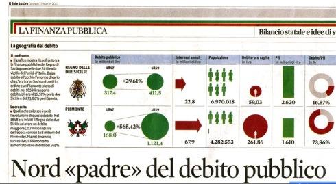 sole24ore_17_marzo_2011_debito_pubblico_unita