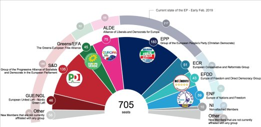 proiezione elezioni europee