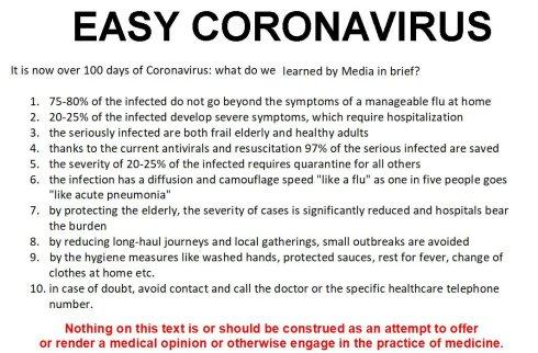 Coronavirus briefly info